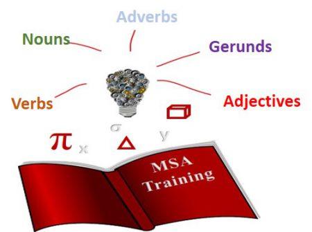 Englisch MSA/eBBR-Vorbereitung am Wochenende